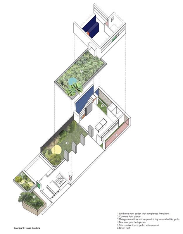 courtyard house plan 2